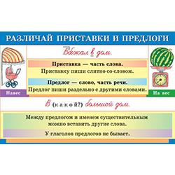 Предлоги и приставки. категория (фото 1)