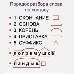 Состав слова. 10лет (фото 1)