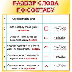 Состав слова. 10лет (фото 2)