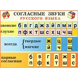 Парные звонкие и глухие согласные звуки I. 8лет (фото 1)