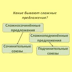 Простые и сложные предложения. 10лет (фото 1)
