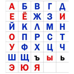 Звуки и буквы. Гласные и согласные. 8лет (фото 1)
