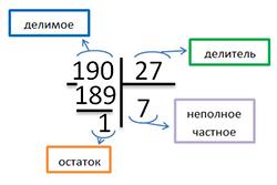 деление с остатком 1