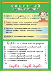 Фонетический разбор слова. 8лет (фото 1)