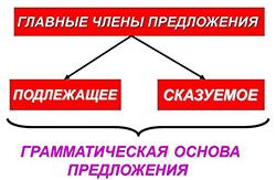 Главные члены предложения. 7лет (фото 1)