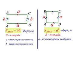 периметр прямоугольника и квадрата