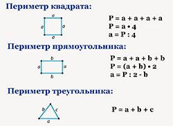 Периметр прямоугольника и квадрата. 8лет (фото 1)