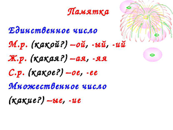Род имён прилагательных. 8лет (фото 1)