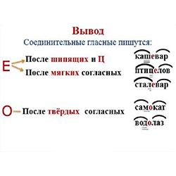 """Сложные слова. Соединительные гласные """"о"""" и """"е"""". категория. (фото 2)"""