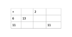 Сложение и вычитание впределах 100 - I. 8лет (фото 3)
