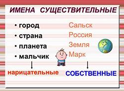 Нарицательные и собственные существительные. 8лет (фото 2)